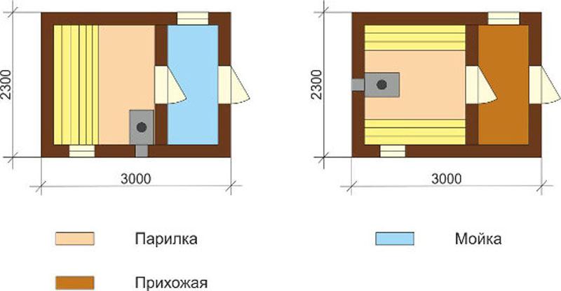 планировка мобильной бани 2,3x3