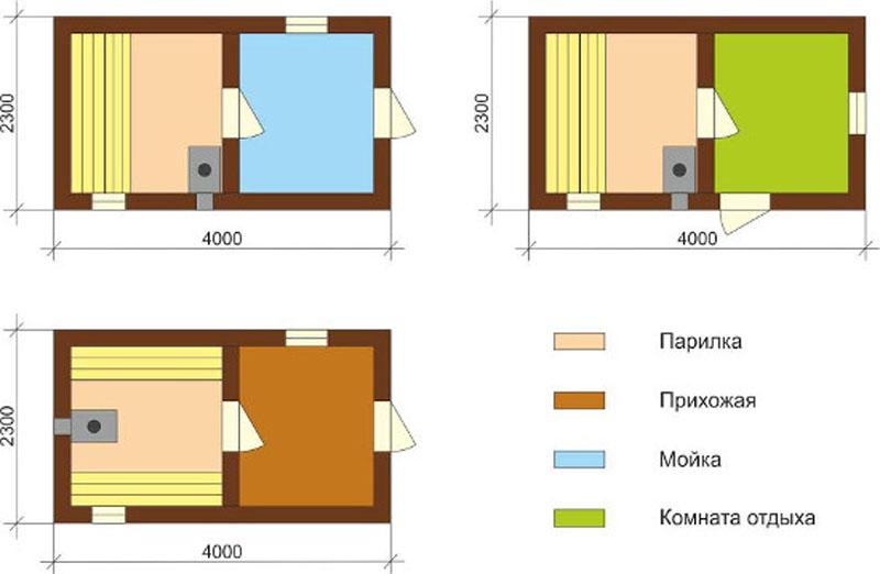 планировка мобильной бани 2,3x4