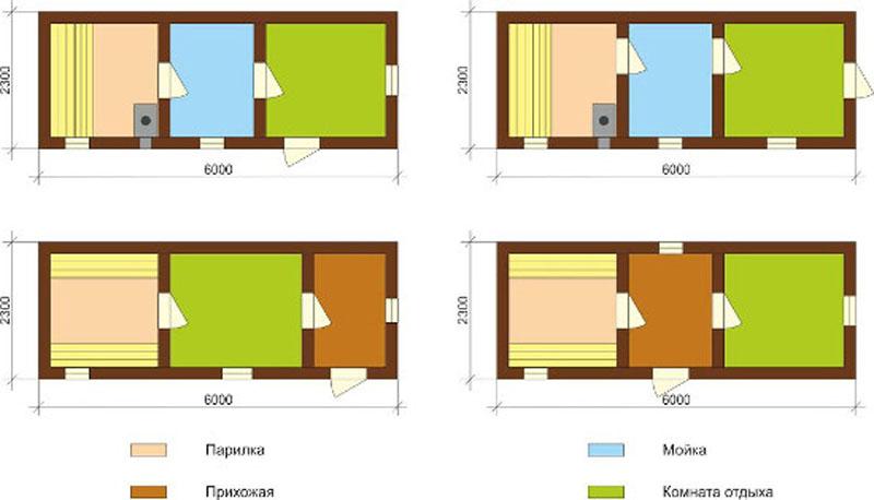 планировка мобильной бани 2,3x6
